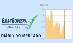 INVESTIMENTOS - O Mercado Financeiro na 3ª feira, 22.09: Ibovespa em queda, colado em NY
