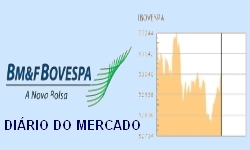 INVESTIMENTOS - O Mercado Financeiro na 4ª feira, 23.09