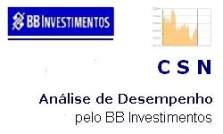 INVESTIMENTOS - C S N  -  Resultado 3ª trimestre/2015: Prejuizo e Endividamento