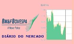 INVESTIMENTOS - Mercado na 6ª feira, 22.01