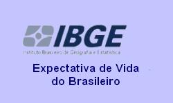 76,3 ANOS, A Expectativa de Vida no Brasil