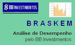 BRASKEM - Resultado no 3º trimestre de 2019: Negativo