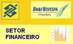 SETOR FINANCEIRO - Analise do Desempenho na Bolsa de Valores 3º trimestre/2019
