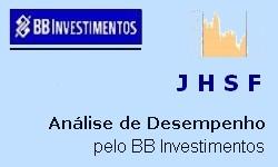 JHSF Resultado no 2º Trimestre 2020 e Revisão de Preço-Meta das Ações na bolsa B3