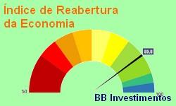 ÍNDICE DE REABERTURA DA ECONOMIA: Nível de Atividade em 89,8% do Normal