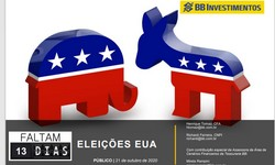 ELEIÇÕES EUA - Monitoramento Semanal de 21.10.2020: Modelos Matemáticos ratificam Vitória de BIDEN