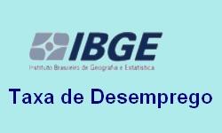 DESEMPREGO chega a 13,5 milhões  em setembro, diz o IBGE