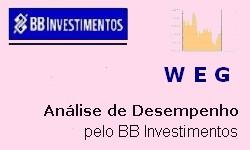 WEG Revisão de Preço Nov/2020 Preço-Alvo WEGE3 Dez/2021: R$ 94,00/ação