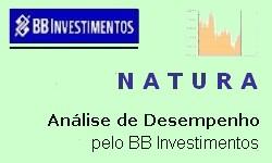 NATURA&CO Resultado no 3º trimestre/2020: POSITIVO