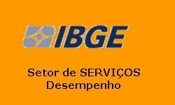 SETOR DE SERVIÇOS cresce 1,2%, diz pesquisa do IBGE